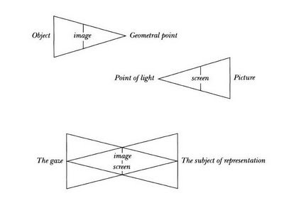 Lacan diagram.jpg